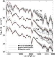 CSP DR1 Spectroscopy Released